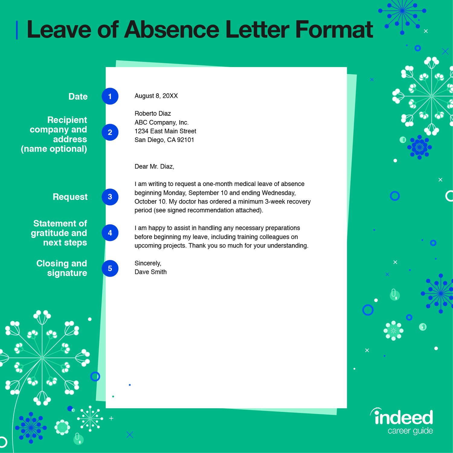 Leave Of Absence Letter Request With Examples Indeed Com
