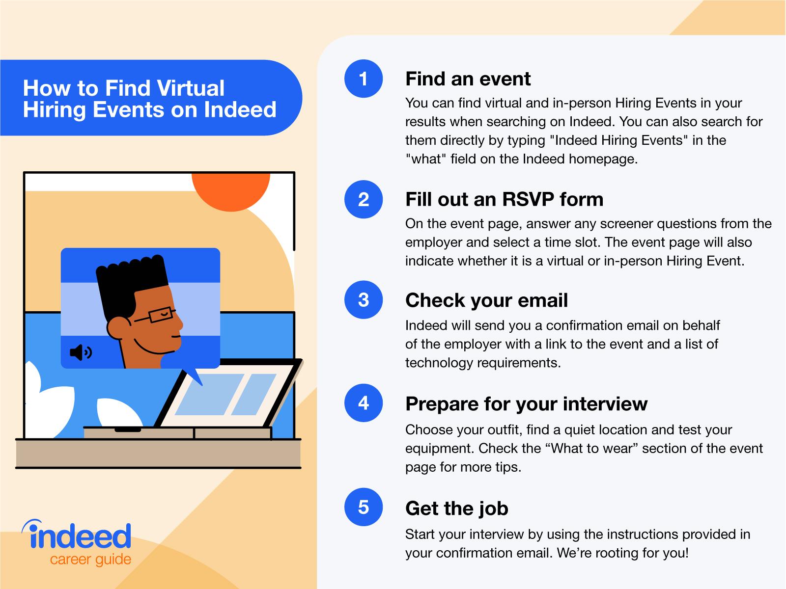 Virtual Hiring Events on Indeed