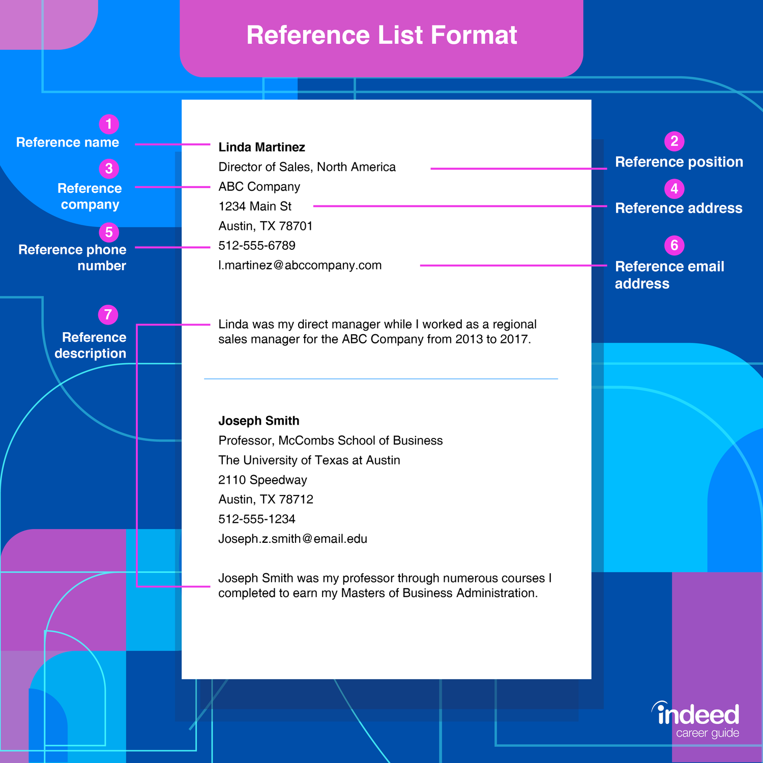 How To Write A Resume Reference List With Examples Indeed Com