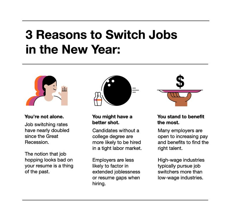 Reasons to switch jobs
