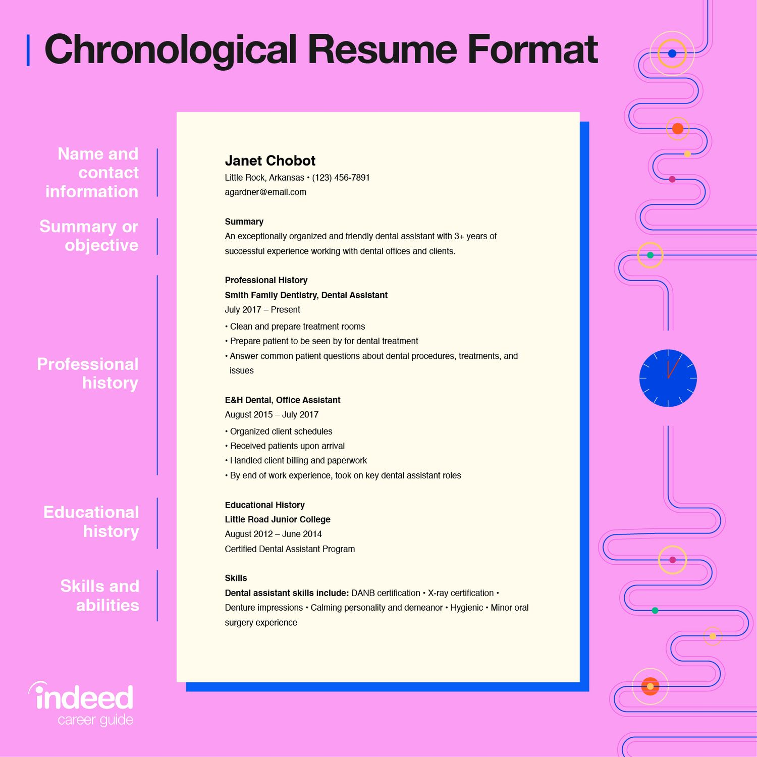 Resume Format Guide With Tips And Examples Indeed Com