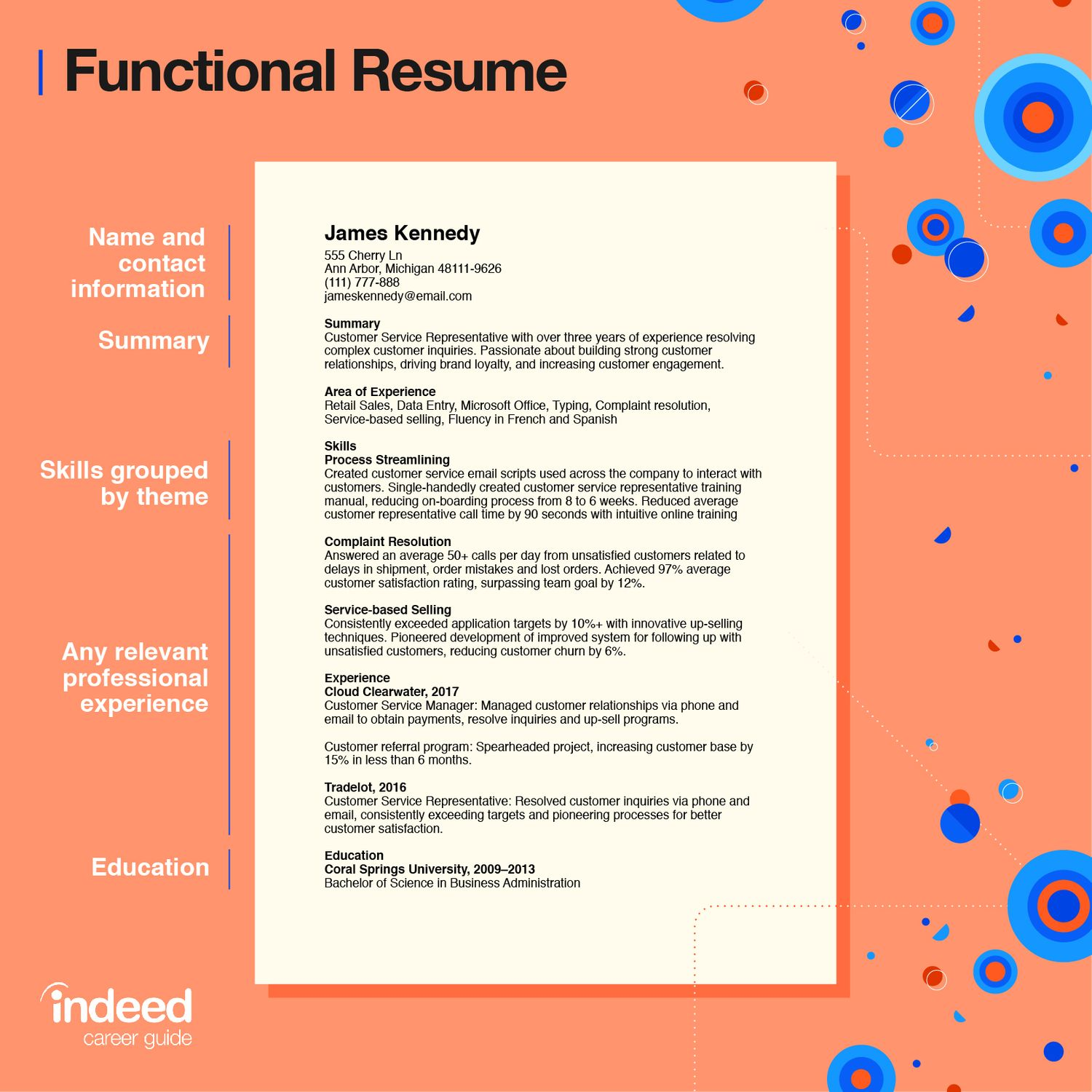 How To Write A Graduate School Resume Indeed Com